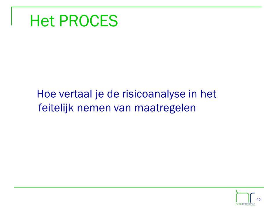 42 Het PROCES Hoe vertaal je de risicoanalyse in het feitelijk nemen van maatregelen