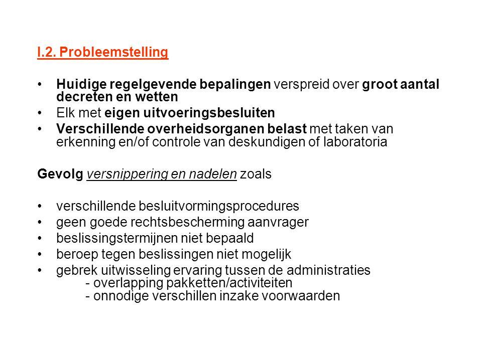 I.2. Probleemstelling •Huidige regelgevende bepalingen verspreid over groot aantal decreten en wetten •Elk met eigen uitvoeringsbesluiten •Verschillen