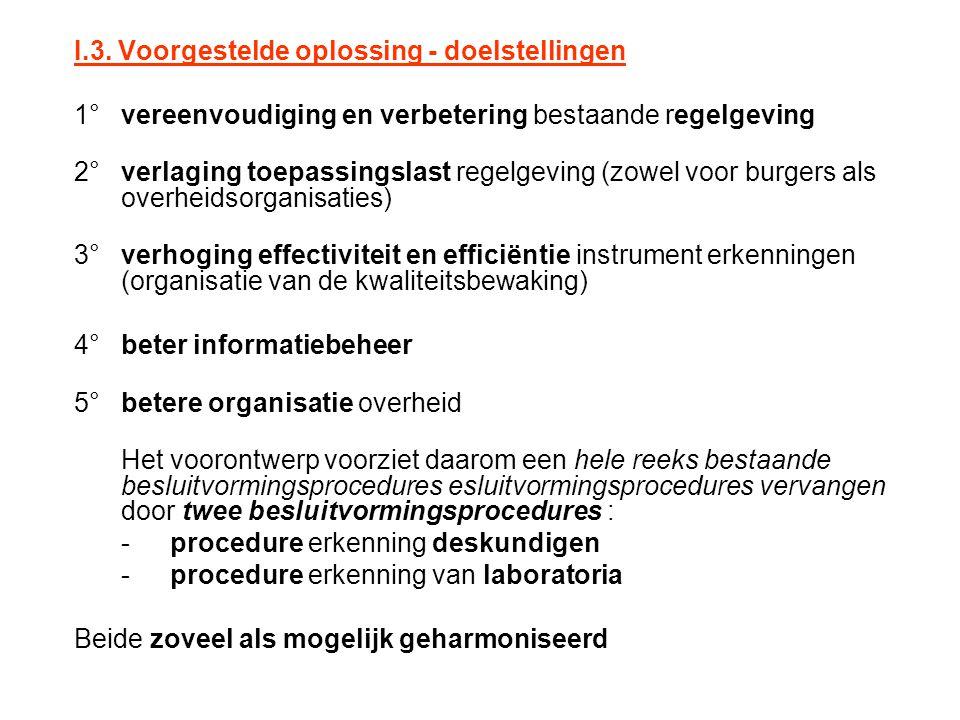 I.3. Voorgestelde oplossing - doelstellingen 1°vereenvoudiging en verbetering bestaande regelgeving 2°verlaging toepassingslast regelgeving (zowel voo