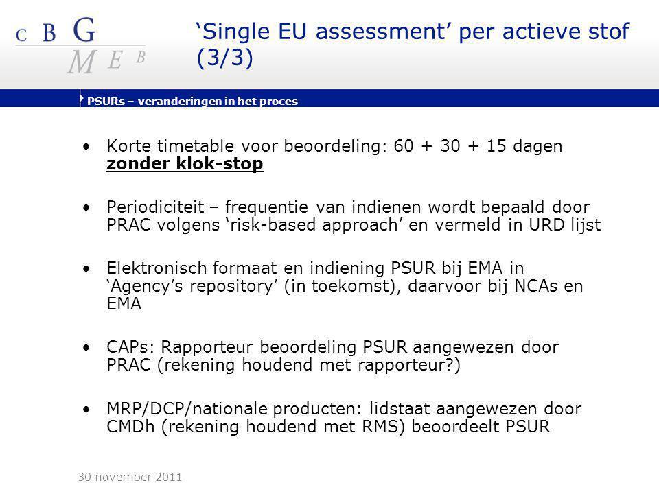 PSURs – veranderingen in het proces 'Single EU assessment' per actieve stof (3/3) •Korte timetable voor beoordeling: 60 + 30 + 15 dagen zonder klok-st
