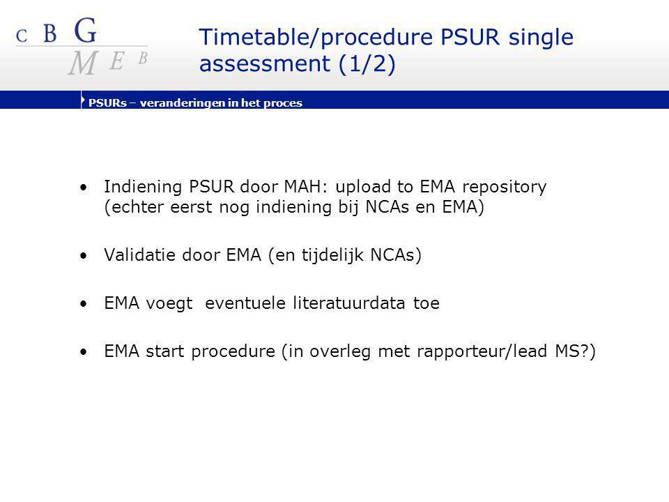 PSURs – veranderingen in het proces Timetable/procedure PSUR single assessment (1/2) •Indiening PSUR door MAH: upload to EMA repository (echter eerst