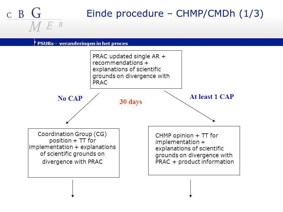 PSURs – veranderingen in het proces Einde procedure – CHMP/CMDh (1/3) PRAC updated single AR + recommendations + explanations of scientific grounds on