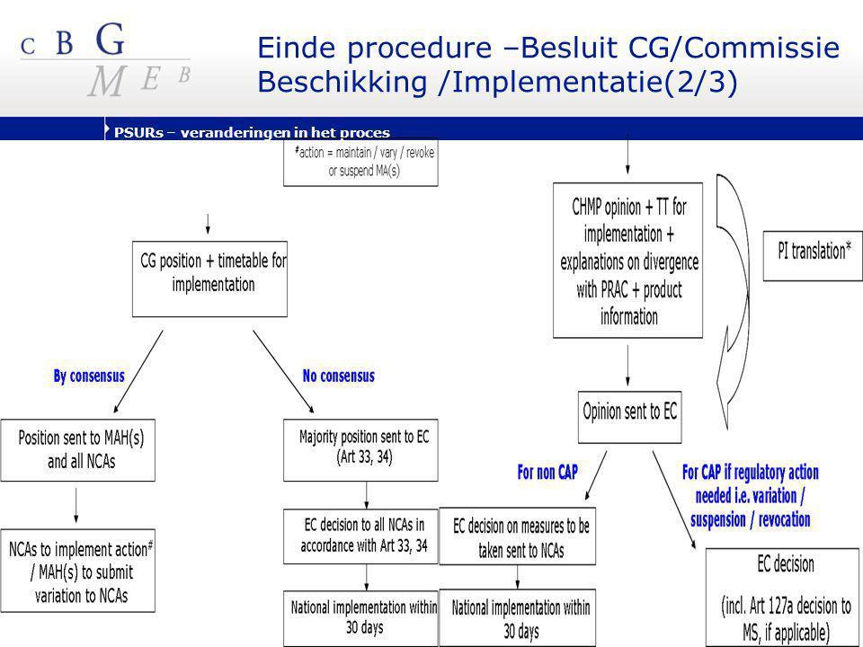 PSURs – veranderingen in het proces Einde procedure –Besluit CG/Commissie Beschikking /Implementatie(2/3)