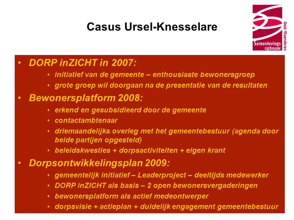 Casus Ursel-Knesselare •DORP inZICHT in 2007: •initiatief van de gemeente – enthousiaste bewonersgroep •grote groep wil doorgaan na de presentatie van