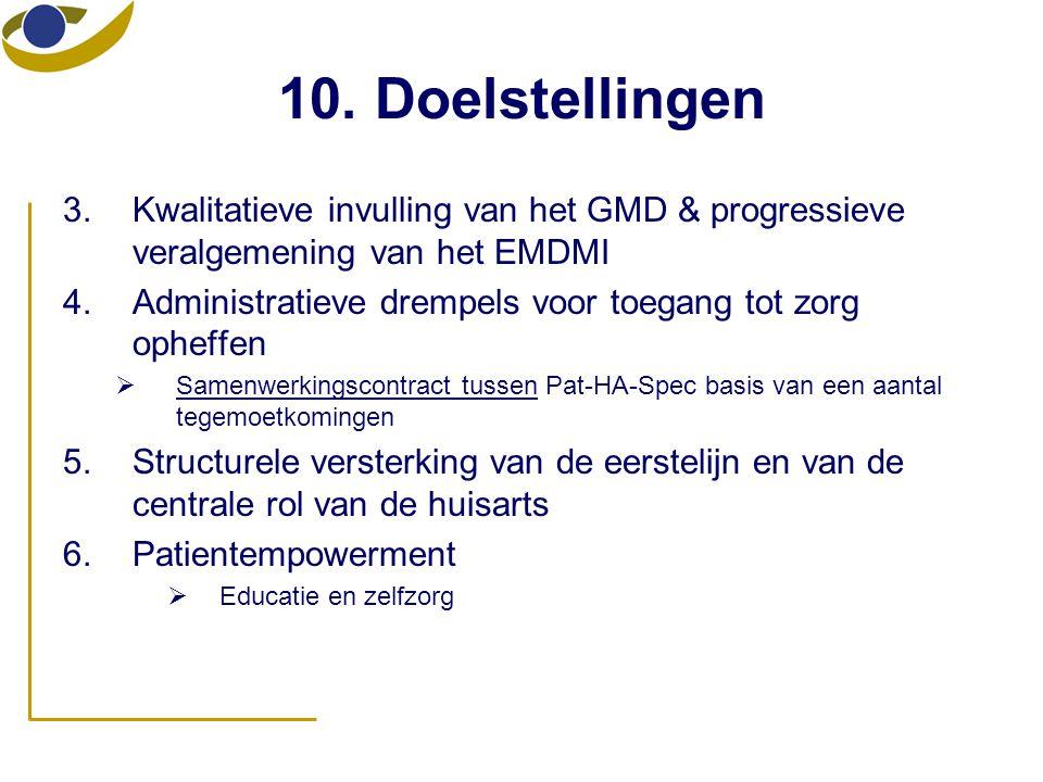10. Doelstellingen 3.Kwalitatieve invulling van het GMD & progressieve veralgemening van het EMDMI 4.Administratieve drempels voor toegang tot zorg op