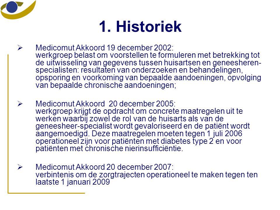 1. Historiek  Medicomut Akkoord 19 december 2002: werkgroep belast om voorstellen te formuleren met betrekking tot de uitwisseling van gegevens tusse