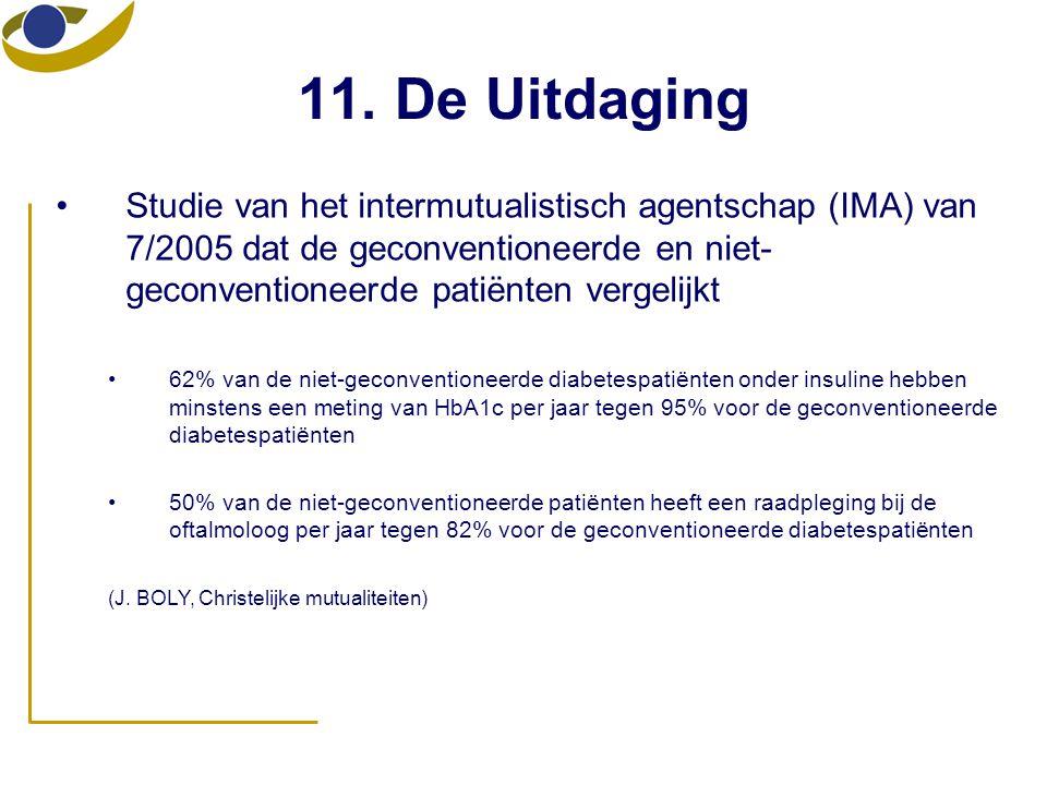 11. De Uitdaging •Studie van het intermutualistisch agentschap (IMA) van 7/2005 dat de geconventioneerde en niet- geconventioneerde patiënten vergelij