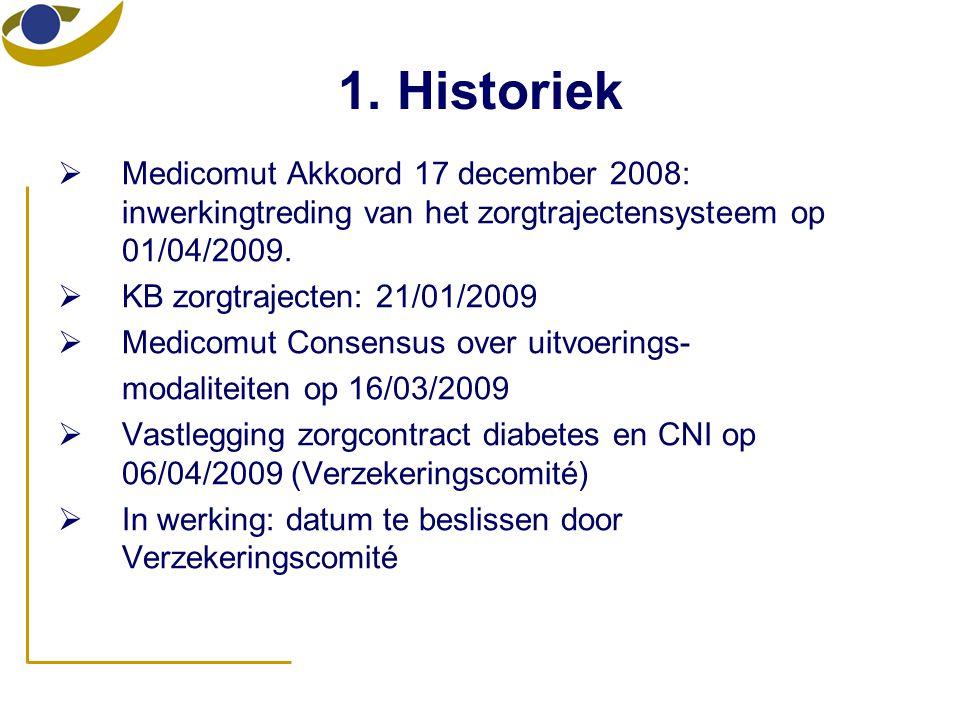 1. Historiek  Medicomut Akkoord 17 december 2008: inwerkingtreding van het zorgtrajectensysteem op 01/04/2009.  KB zorgtrajecten: 21/01/2009  Medic