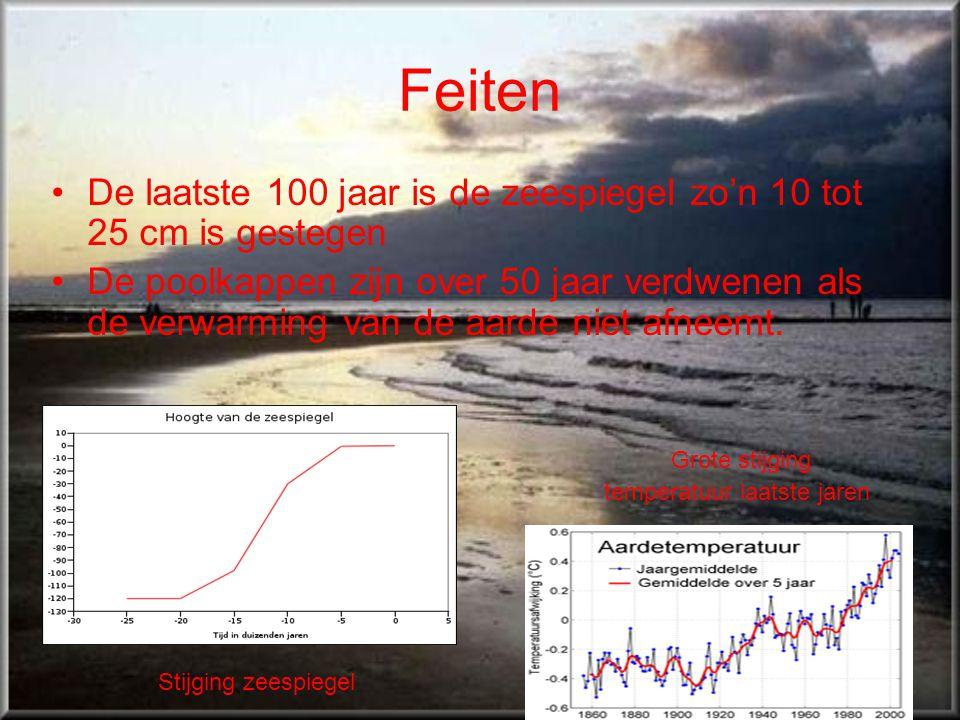 Feiten •De laatste 100 jaar is de zeespiegel zo'n 10 tot 25 cm is gestegen •De poolkappen zijn over 50 jaar verdwenen als de verwarming van de aarde n