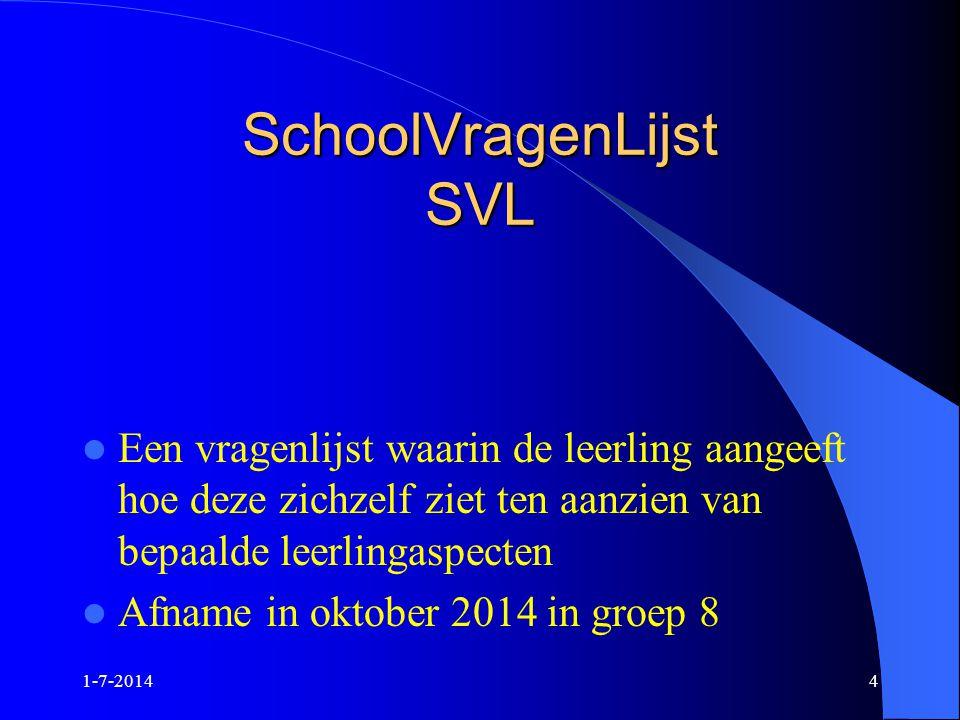 1-7-20144 SchoolVragenLijst SVL  Een vragenlijst waarin de leerling aangeeft hoe deze zichzelf ziet ten aanzien van bepaalde leerlingaspecten  Afnam