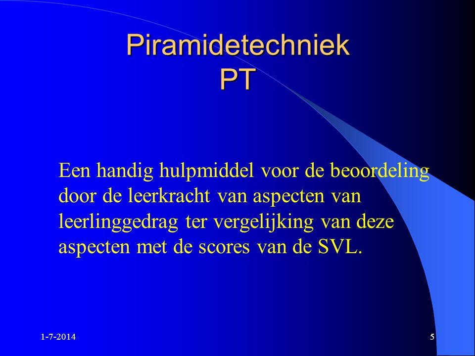 1-7-20145 Piramidetechniek PT Een handig hulpmiddel voor de beoordeling door de leerkracht van aspecten van leerlinggedrag ter vergelijking van deze a