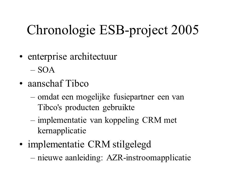 Chronologie ESB-project 2005 •enterprise architectuur –SOA •aanschaf Tibco –omdat een mogelijke fusiepartner een van Tibco s producten gebruikte –implementatie van koppeling CRM met kernapplicatie •implementatie CRM stilgelegd –nieuwe aanleiding: AZR-instroomapplicatie