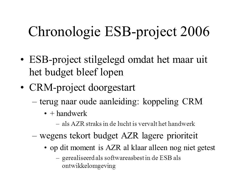 Chronologie ESB-project 2006 •ESB-project stilgelegd omdat het maar uit het budget bleef lopen •CRM-project doorgestart –terug naar oude aanleiding: koppeling CRM •+ handwerk –als AZR straks in de lucht is vervalt het handwerk –wegens tekort budget AZR lagere prioriteit •op dit moment is AZR al klaar alleen nog niet getest –gerealiseerd als softwareasbest in de ESB als ontwikkelomgeving