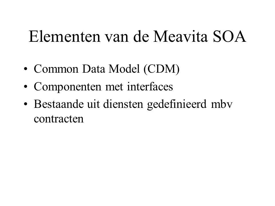 Elementen van de Meavita SOA •Common Data Model (CDM) •Componenten met interfaces •Bestaande uit diensten gedefinieerd mbv contracten
