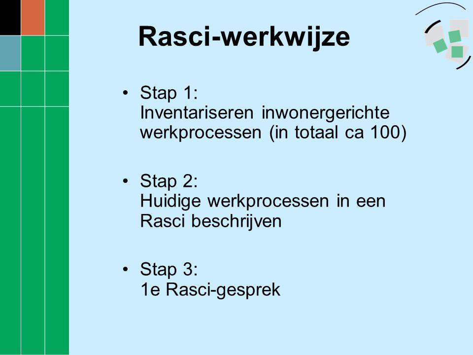 Rasci-werkwijze •Stap 1: Inventariseren inwonergerichte werkprocessen (in totaal ca 100) •Stap 2: Huidige werkprocessen in een Rasci beschrijven •Stap