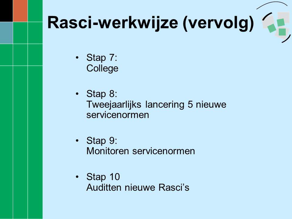 Rasci-werkwijze (vervolg) •Stap 7: College •Stap 8: Tweejaarlijks lancering 5 nieuwe servicenormen •Stap 9: Monitoren servicenormen •Stap 10 Auditten