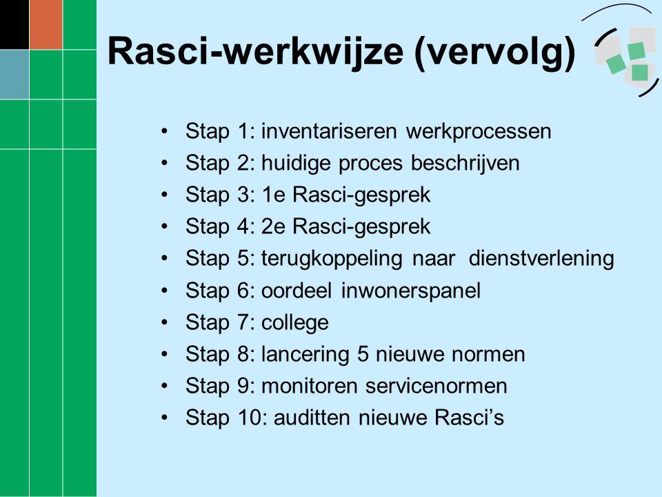 Rasci-werkwijze (vervolg) •Stap 1: inventariseren werkprocessen •Stap 2: huidige proces beschrijven •Stap 3: 1e Rasci-gesprek •Stap 4: 2e Rasci-gespre