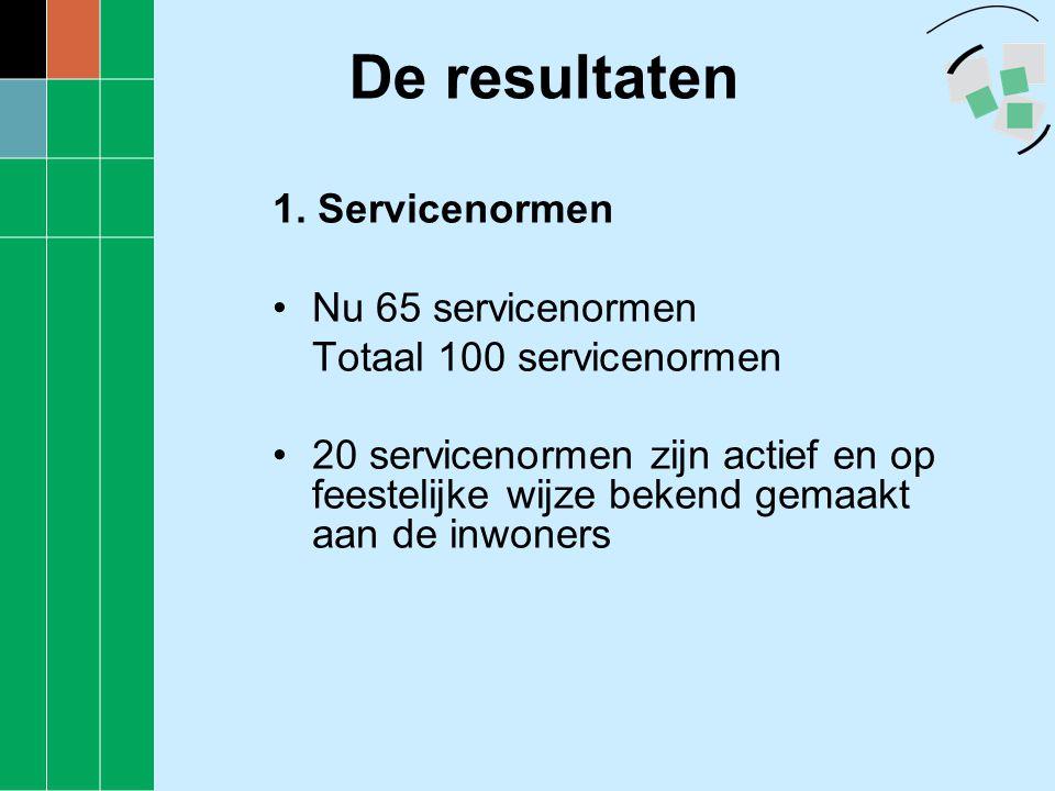 De resultaten 1. Servicenormen •Nu 65 servicenormen Totaal 100 servicenormen •20 servicenormen zijn actief en op feestelijke wijze bekend gemaakt aan