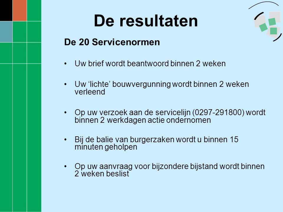 De resultaten De 20 Servicenormen •Uw brief wordt beantwoord binnen 2 weken •Uw 'lichte' bouwvergunning wordt binnen 2 weken verleend •Op uw verzoek a