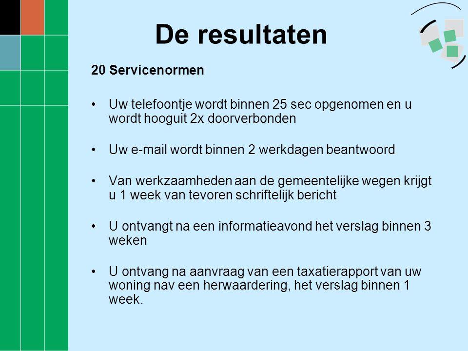 De resultaten 20 Servicenormen •Uw telefoontje wordt binnen 25 sec opgenomen en u wordt hooguit 2x doorverbonden •Uw e-mail wordt binnen 2 werkdagen b