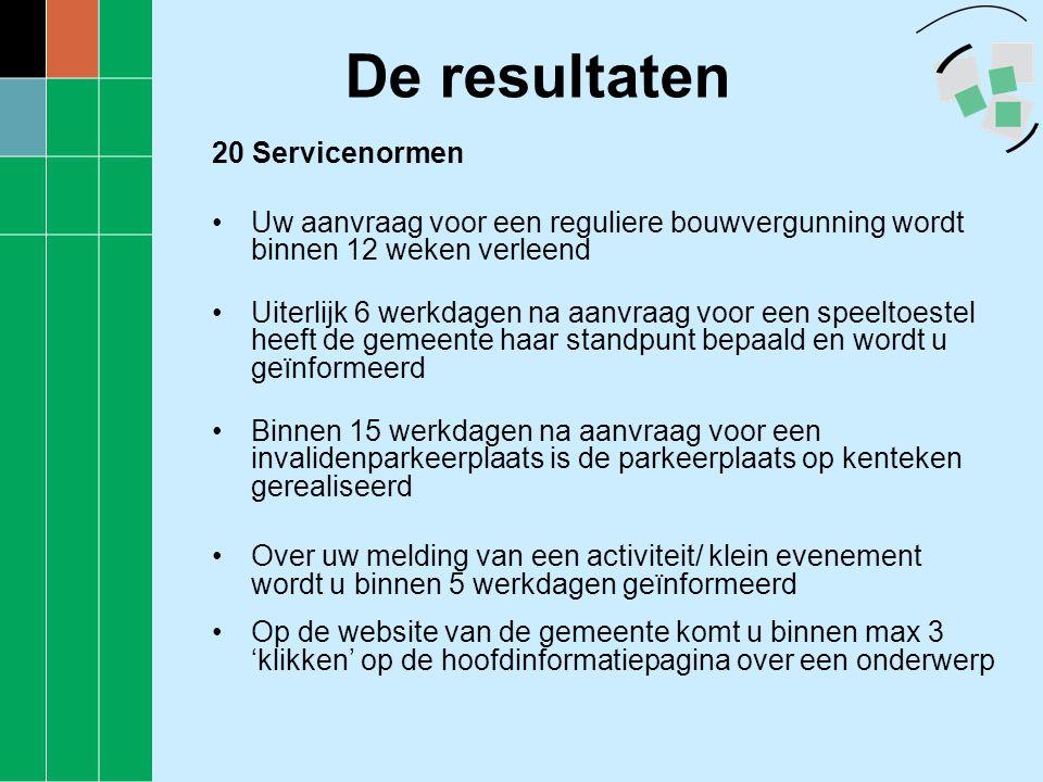 De resultaten 20 Servicenormen •Uw aanvraag voor een reguliere bouwvergunning wordt binnen 12 weken verleend •Uiterlijk 6 werkdagen na aanvraag voor e