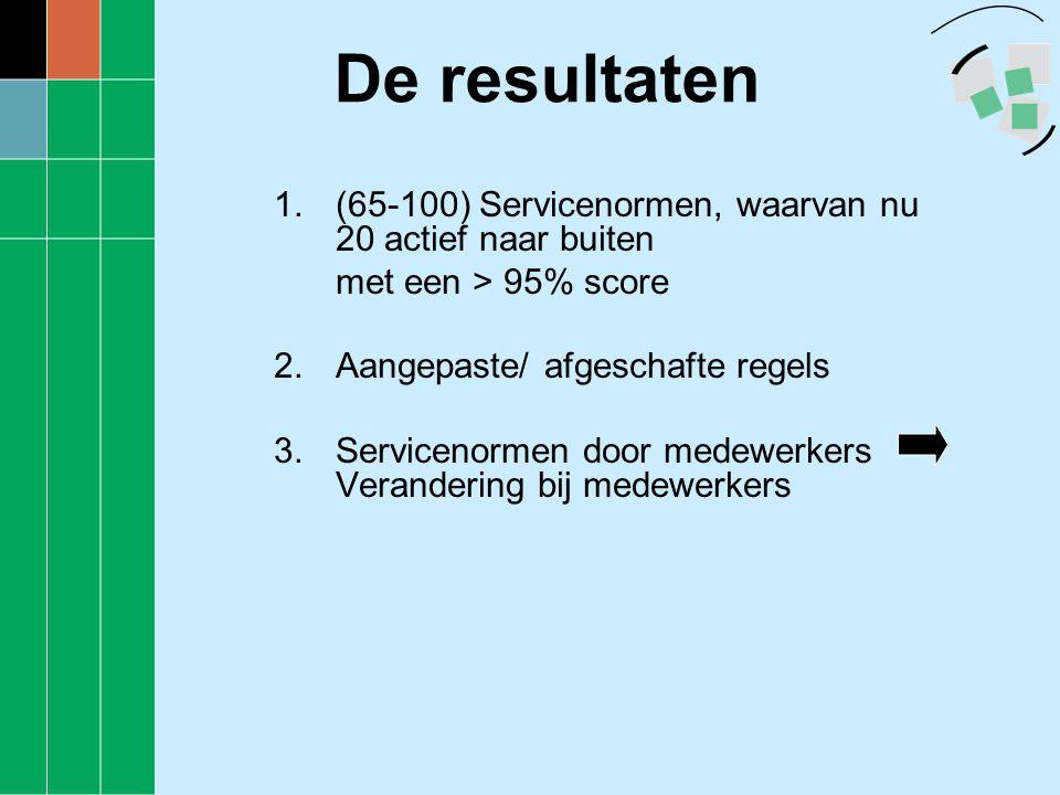 De resultaten 1.(65-100) Servicenormen, waarvan nu 20 actief naar buiten met een > 95% score 2.Aangepaste/ afgeschafte regels 3.Servicenormen door med