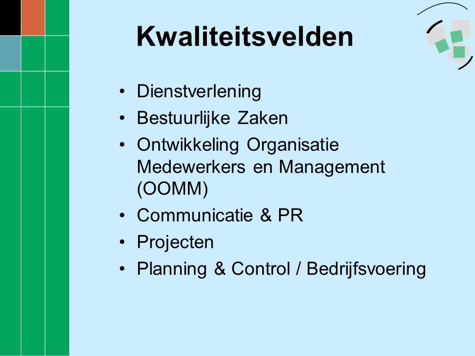 Kwaliteitsvelden •Dienstverlening •Bestuurlijke Zaken •Ontwikkeling Organisatie Medewerkers en Management (OOMM) •Communicatie & PR •Projecten •Planni