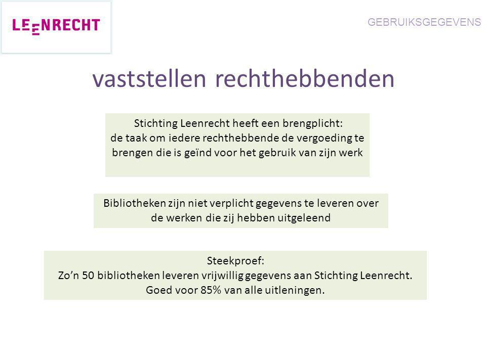 vaststellen rechthebbenden Steekproef: Zo'n 50 bibliotheken leveren vrijwillig gegevens aan Stichting Leenrecht. Goed voor 85% van alle uitleningen. S