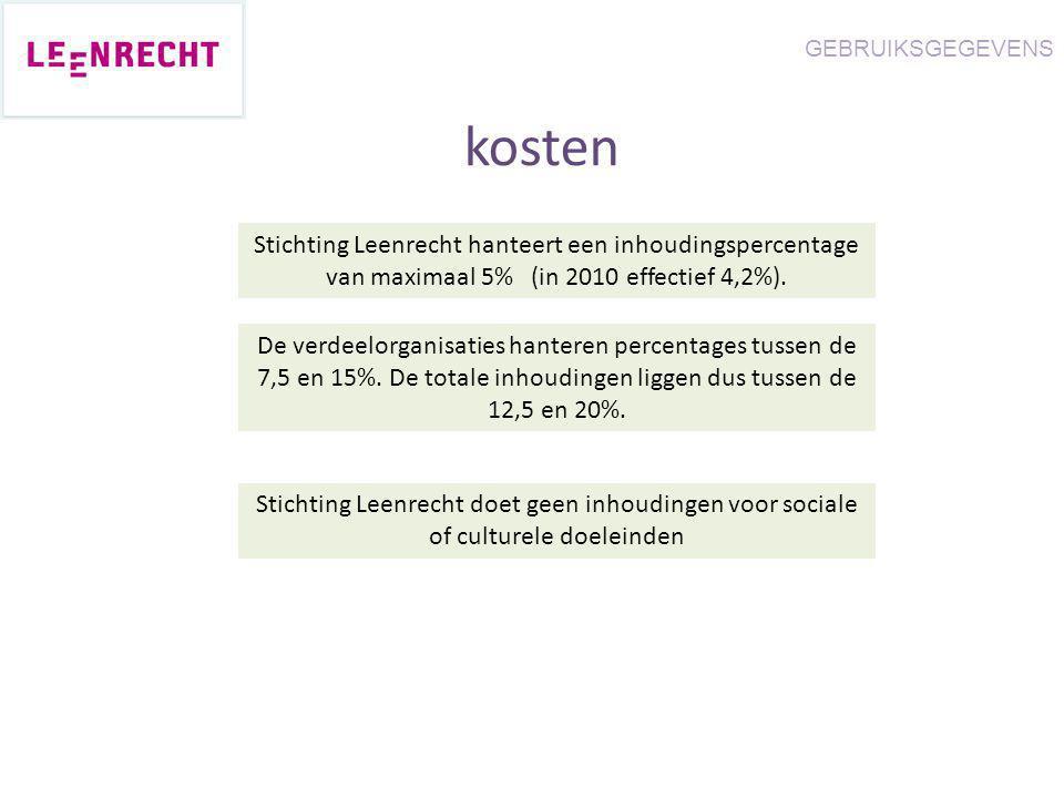 kosten De verdeelorganisaties hanteren percentages tussen de 7,5 en 15%.