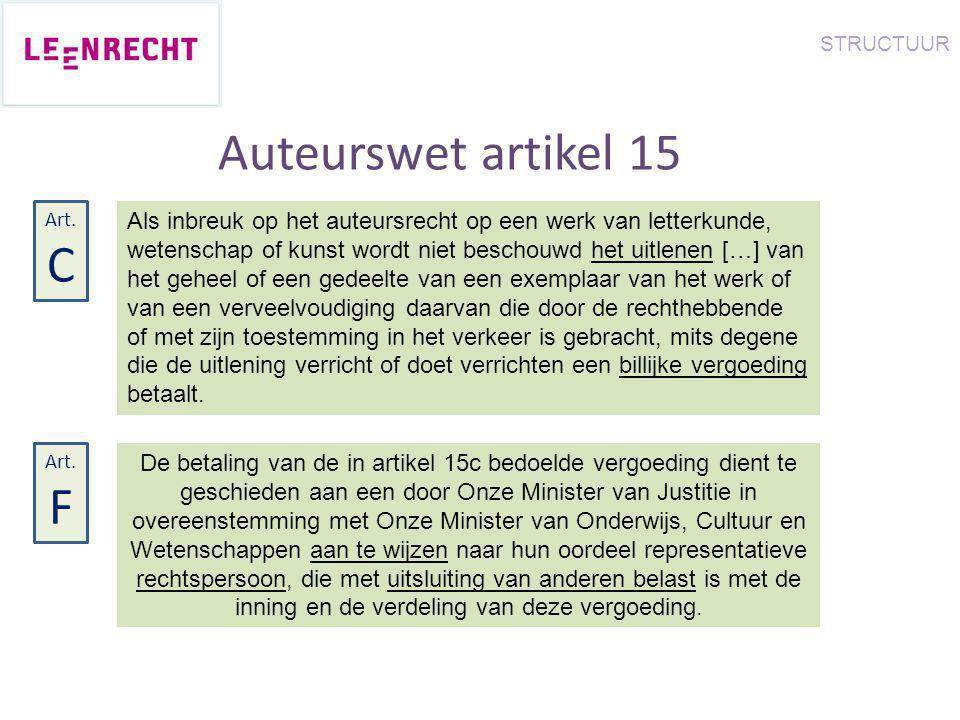 Auteurswet artikel 15 Als inbreuk op het auteursrecht op een werk van letterkunde, wetenschap of kunst wordt niet beschouwd het uitlenen […] van het g