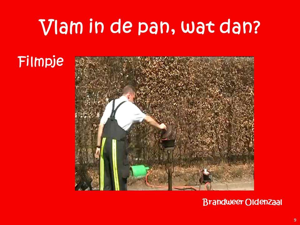 Vlam in de pan, wat dan? Filmpje Brandweer Oldenzaal 9