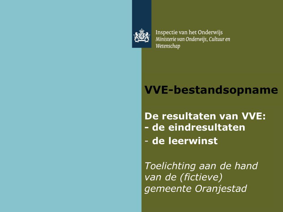 VVE-bestandsopname De resultaten van VVE: - de eindresultaten - de leerwinst Toelichting aan de hand van de (fictieve) gemeente Oranjestad