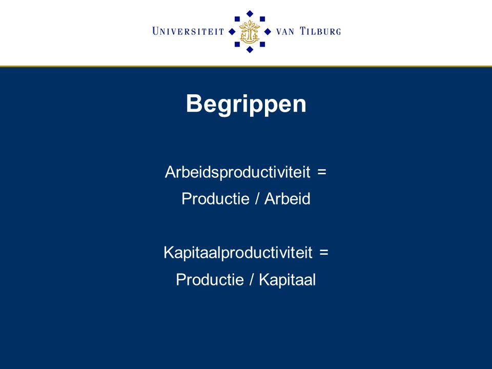 Begrippen Arbeidsproductiviteit = Productie / Arbeid Kapitaalproductiviteit = Productie / Kapitaal