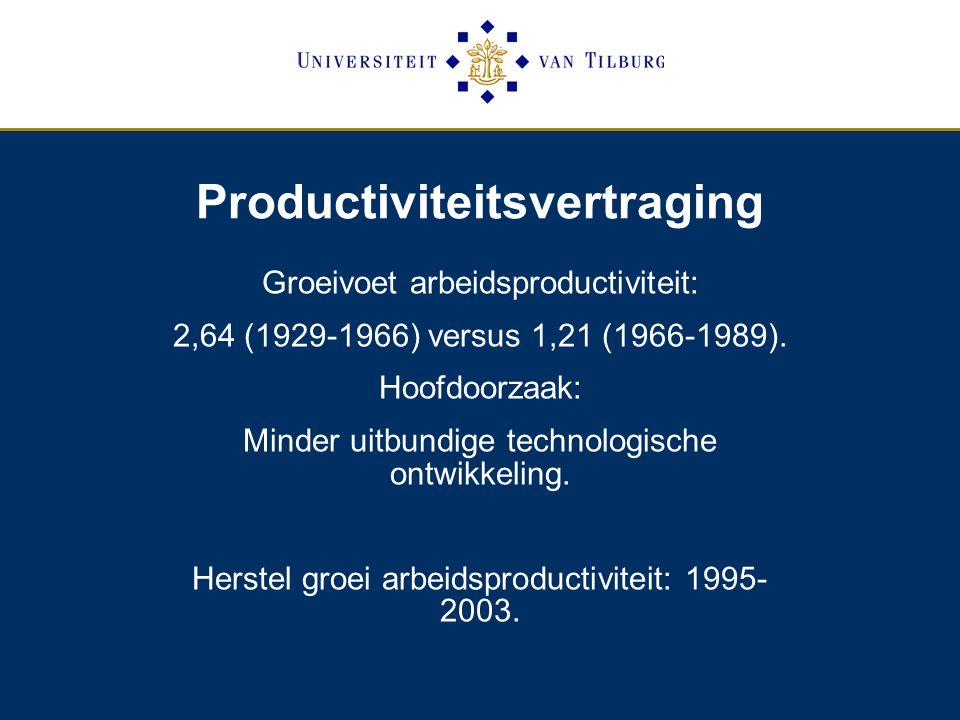 Productiviteitsvertraging Groeivoet arbeidsproductiviteit: 2,64 (1929-1966) versus 1,21 (1966-1989).