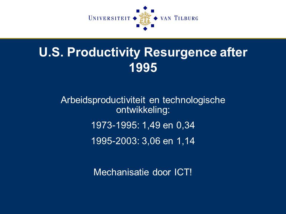 U.S. Productivity Resurgence after 1995 Arbeidsproductiviteit en technologische ontwikkeling: 1973-1995: 1,49 en 0,34 1995-2003: 3,06 en 1,14 Mechanis