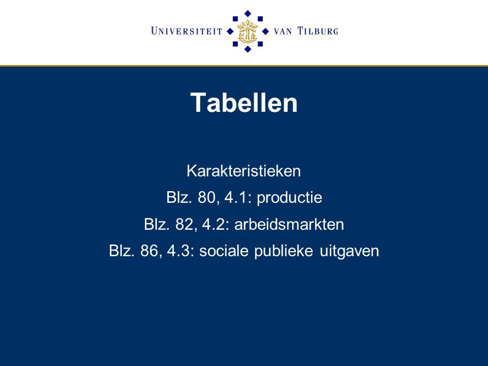 Tabellen Karakteristieken Blz.80, 4.1: productie Blz.