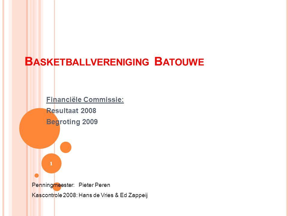 B ASKETBALLVERENIGING B ATOUWE Financiële Commissie: Resultaat 2008 Begroting 2009 Penningmeester: Pieter Peren Kascontrole 2008: Hans de Vries & Ed Z