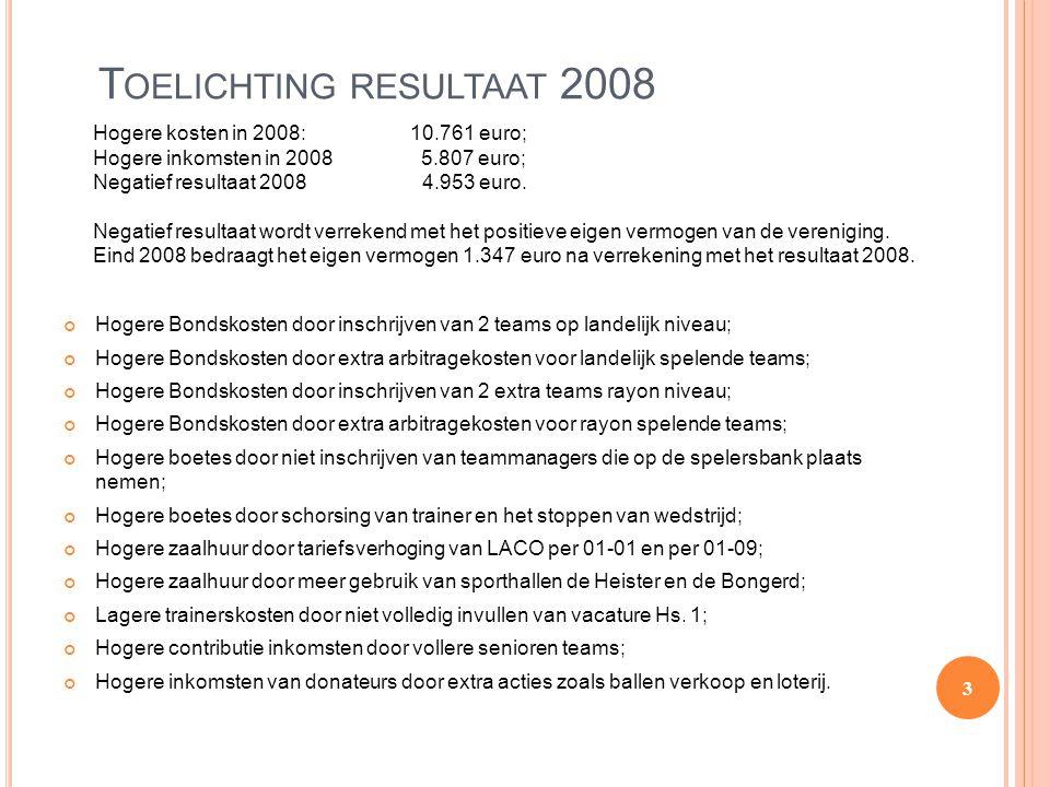 T OELICHTING RESULTAAT 2008 Hogere Bondskosten door inschrijven van 2 teams op landelijk niveau; Hogere Bondskosten door extra arbitragekosten voor la