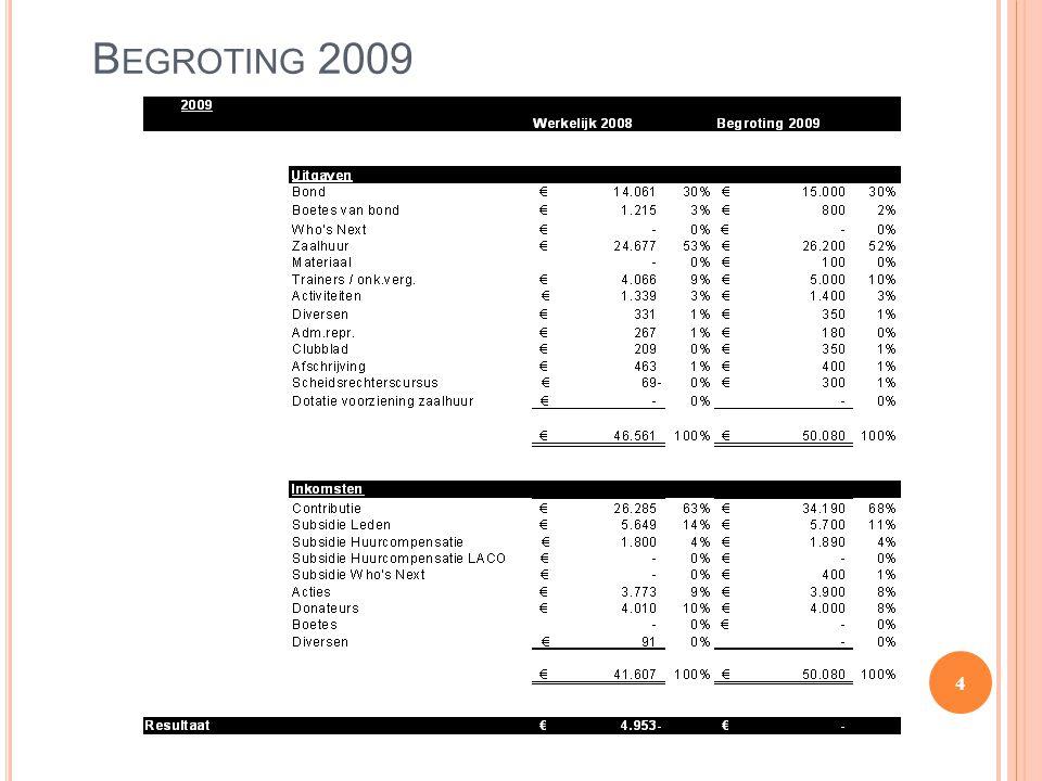 B EGROTING 2009 4