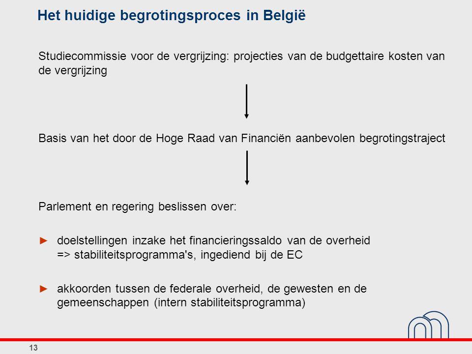 13 Het huidige begrotingsproces in België Studiecommissie voor de vergrijzing: projecties van de budgettaire kosten van de vergrijzing Basis van het door de Hoge Raad van Financiën aanbevolen begrotingstraject Parlement en regering beslissen over: ► doelstellingen inzake het financieringssaldo van de overheid => stabiliteitsprogramma s, ingediend bij de EC ► akkoorden tussen de federale overheid, de gewesten en de gemeenschappen (intern stabiliteitsprogramma)