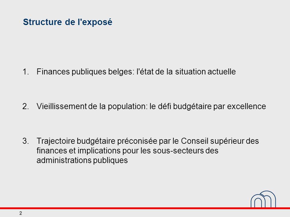 2 Structure de l exposé 1.Finances publiques belges: l état de la situation actuelle 2.Vieillissement de la population: le défi budgétaire par excellence 3.Trajectoire budgétaire préconisée par le Conseil supérieur des finances et implications pour les sous-secteurs des administrations publiques