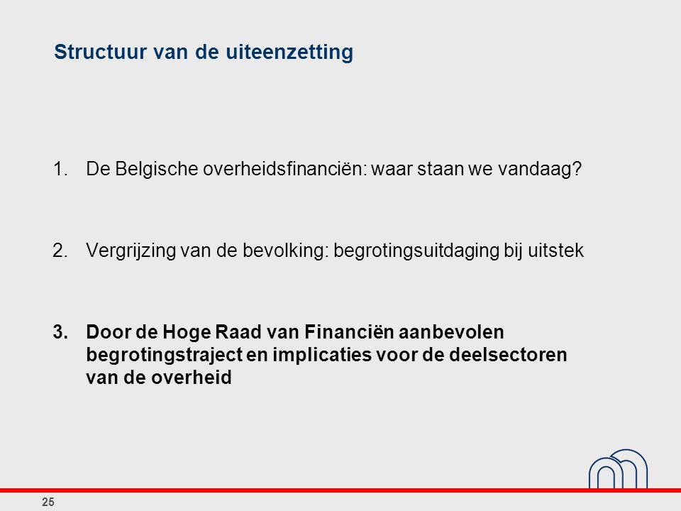 25 Structuur van de uiteenzetting 1.De Belgische overheidsfinanciën: waar staan we vandaag.