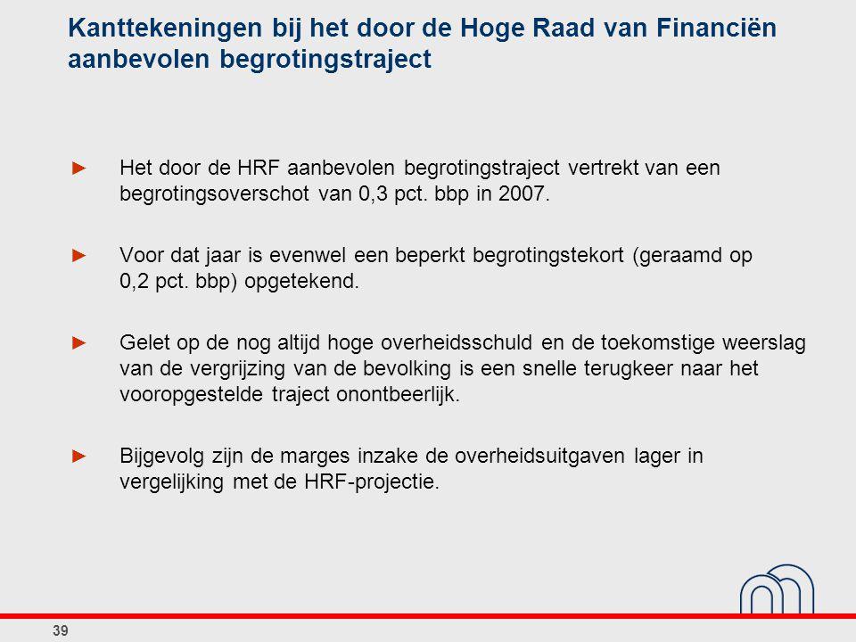 39 Kanttekeningen bij het door de Hoge Raad van Financiën aanbevolen begrotingstraject ► Het door de HRF aanbevolen begrotingstraject vertrekt van een begrotingsoverschot van 0,3 pct.
