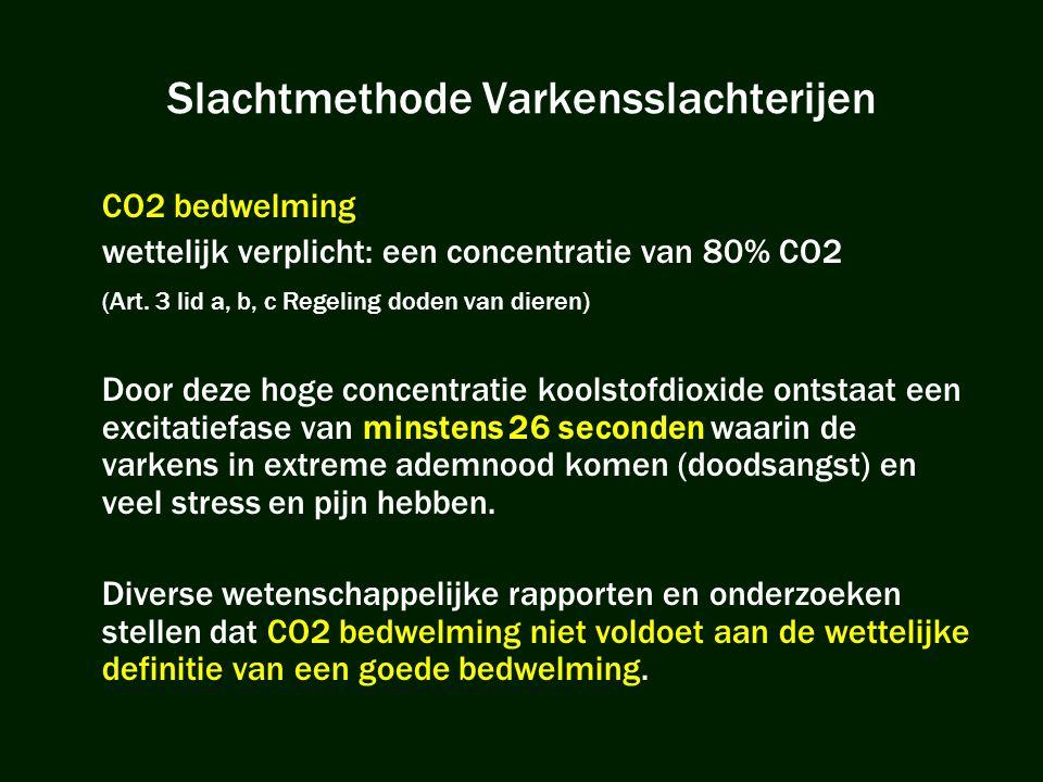 Slachtmethode Varkensslachterijen CO2 bedwelming wettelijk verplicht: een concentratie van 80% CO2 (Art. 3 lid a, b, c Regeling doden van dieren) Door