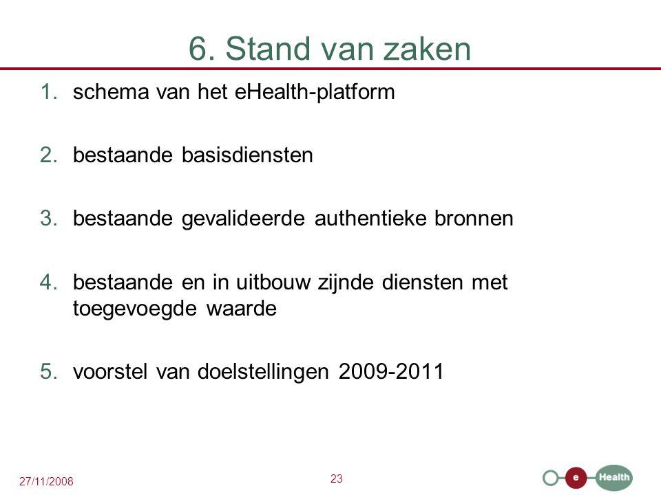 23 27/11/2008 6. Stand van zaken 1.schema van het eHealth-platform 2.bestaande basisdiensten 3.bestaande gevalideerde authentieke bronnen 4.bestaande