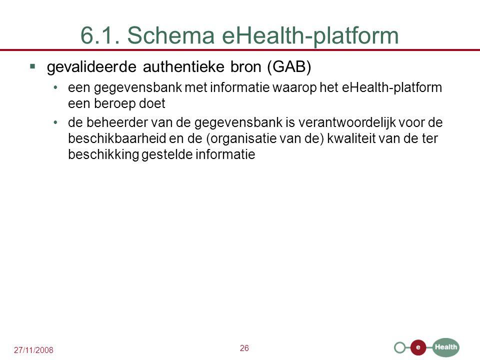 26 27/11/2008 6.1. Schema eHealth-platform  gevalideerde authentieke bron (GAB) •een gegevensbank met informatie waarop het eHealth-platform een bero