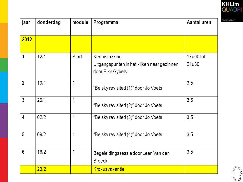 jaardonderdagmoduleProgrammaAantal uren 2012 1 12/1Start Kennismaking Uitgangspunten in het kijken naar gezinnen door Elke Gybels 17u00 tot 21u30 2 19
