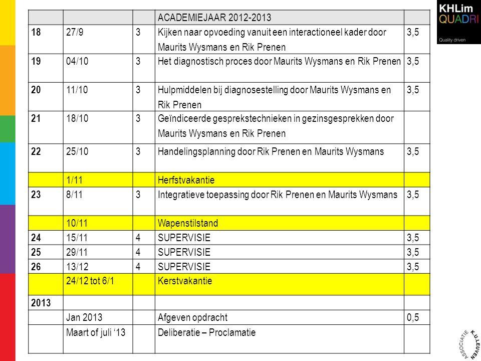 ACADEMIEJAAR 2012-2013 18 27/93 Kijken naar opvoeding vanuit een interactioneel kader door Maurits Wysmans en Rik Prenen 3,5 19 04/103Het diagnostisch
