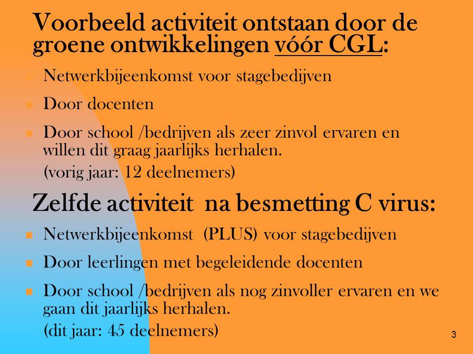 3 Voorbeeld activiteit ontstaan door de groene ontwikkelingen vóór CGL:  Netwerkbijeenkomst voor stagebedijven  Door docenten  Door school /bedrijv