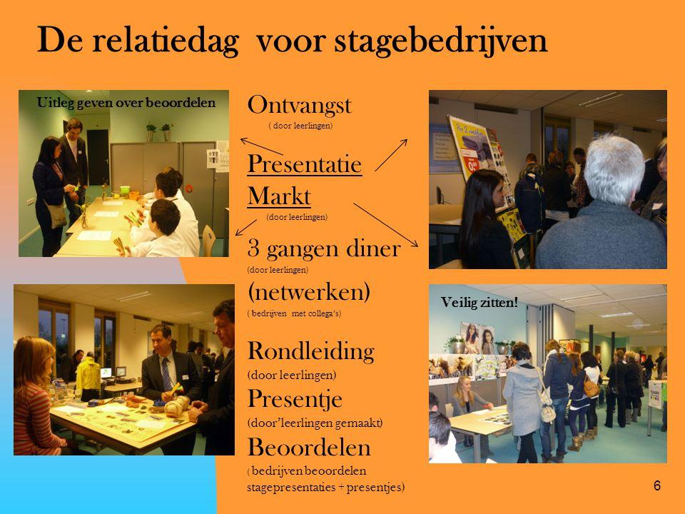 6 De relatiedag voor stagebedrijven Ontvangst ( door leerlingen) Presentatie Markt (door leerlingen) 3 gangen diner (door leerlingen) (netwerken) ( be